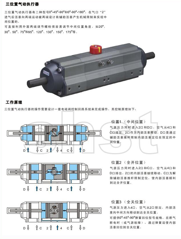 DR/SC三位置气动执行器简介