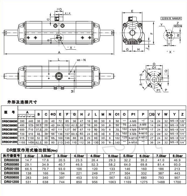 DR/SC三位置气动执行器参数
