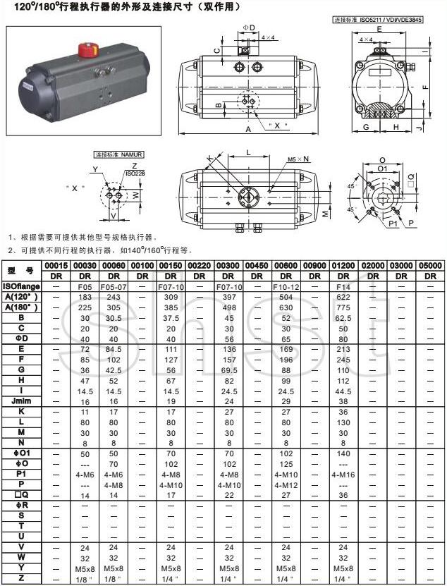 120°/180°行程双作用执行器外形
