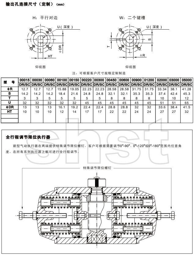 新型阀门气动执行器输出孔尺寸